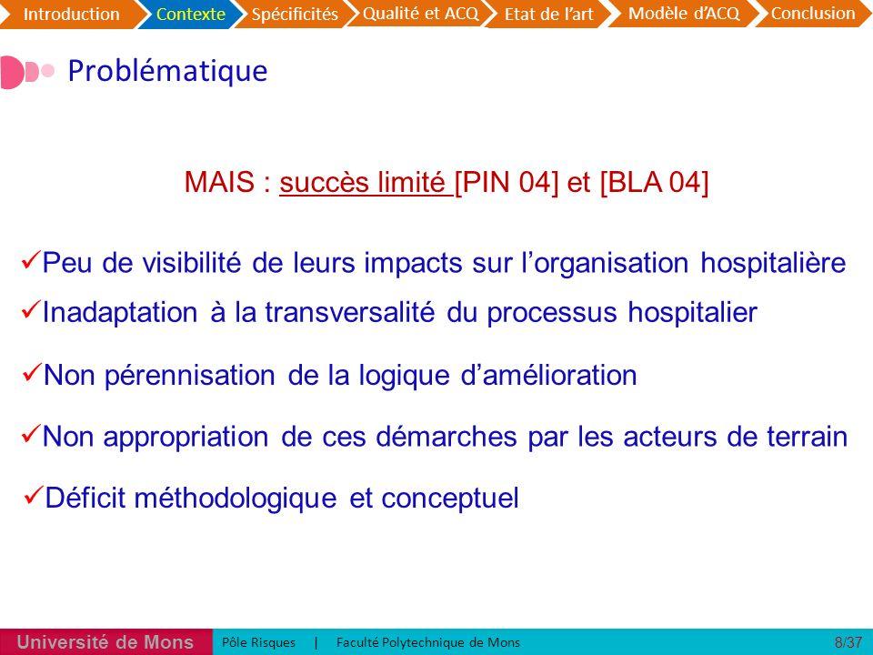 Problématique MAIS : succès limité [PIN 04] et [BLA 04]
